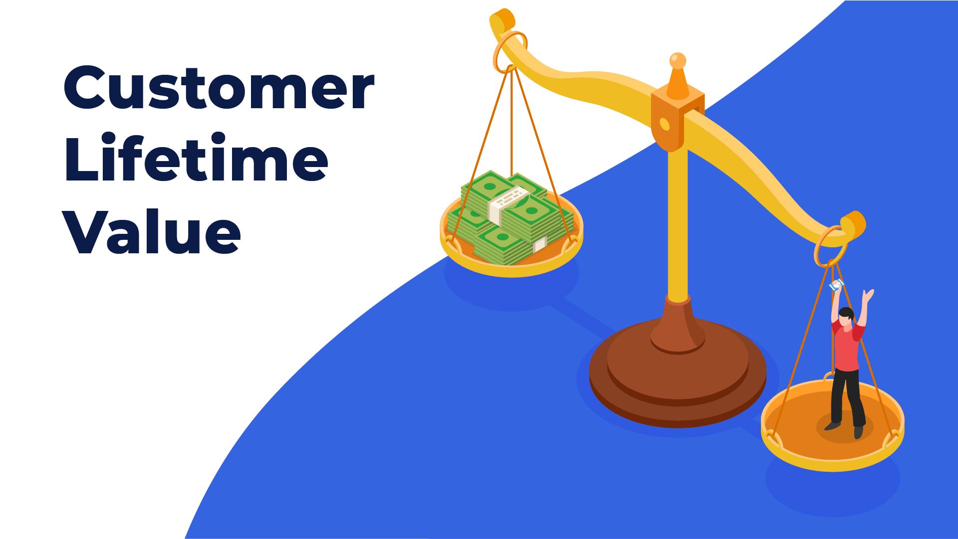 """Featured image for """"Customer lifetime value –  sådan udregner du kundeværdien"""""""